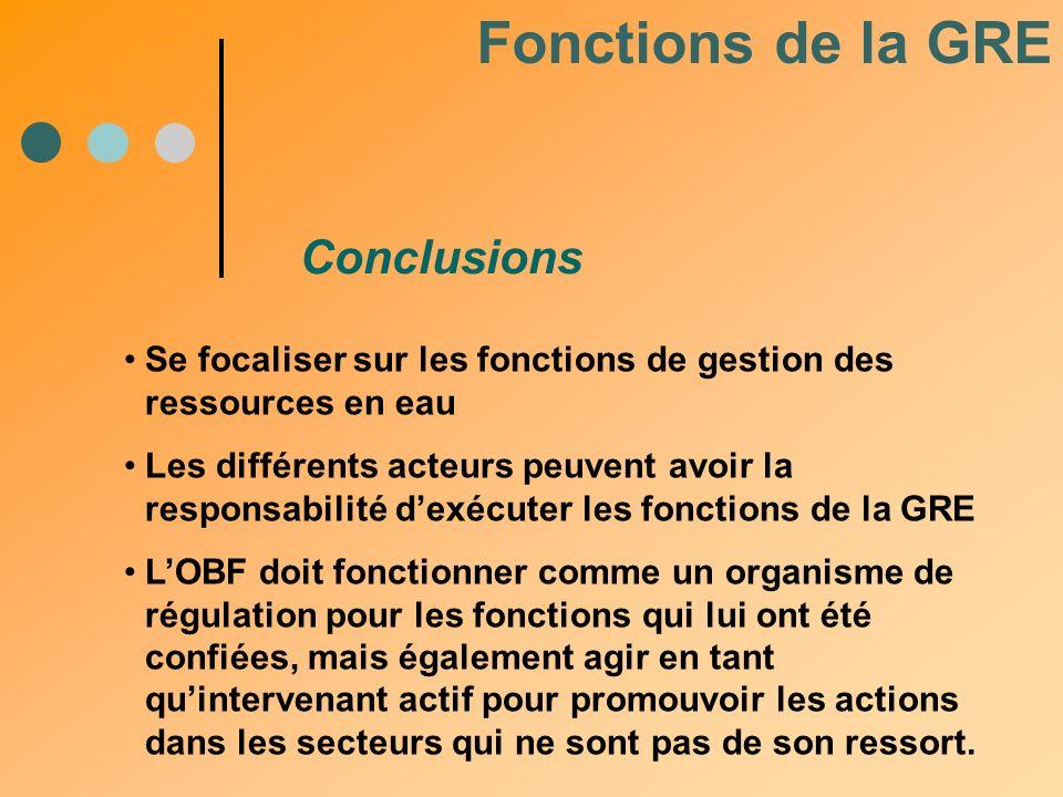 Conclusions Fonctions de la GRE Se focaliser sur les fonctions de gestion des ressources en eau Les différents acteurs peuvent avoir la responsabilité