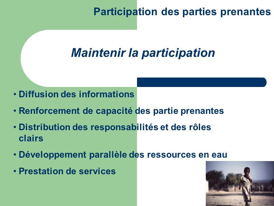 Diffusion des informations Renforcement de capacité des partie prenantes Distribution des responsabilités et des rôles clairs Développement parallèle