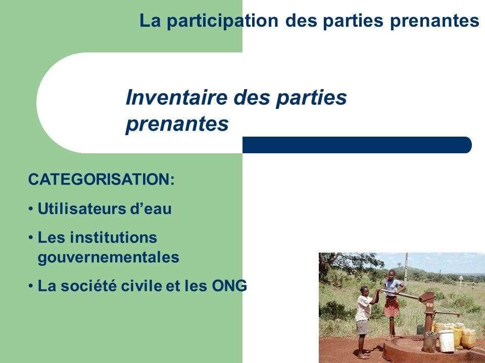 CATEGORISATION: Utilisateurs deau Les institutions gouvernementales La société civile et les ONG Inventaire des parties prenantes La participation des