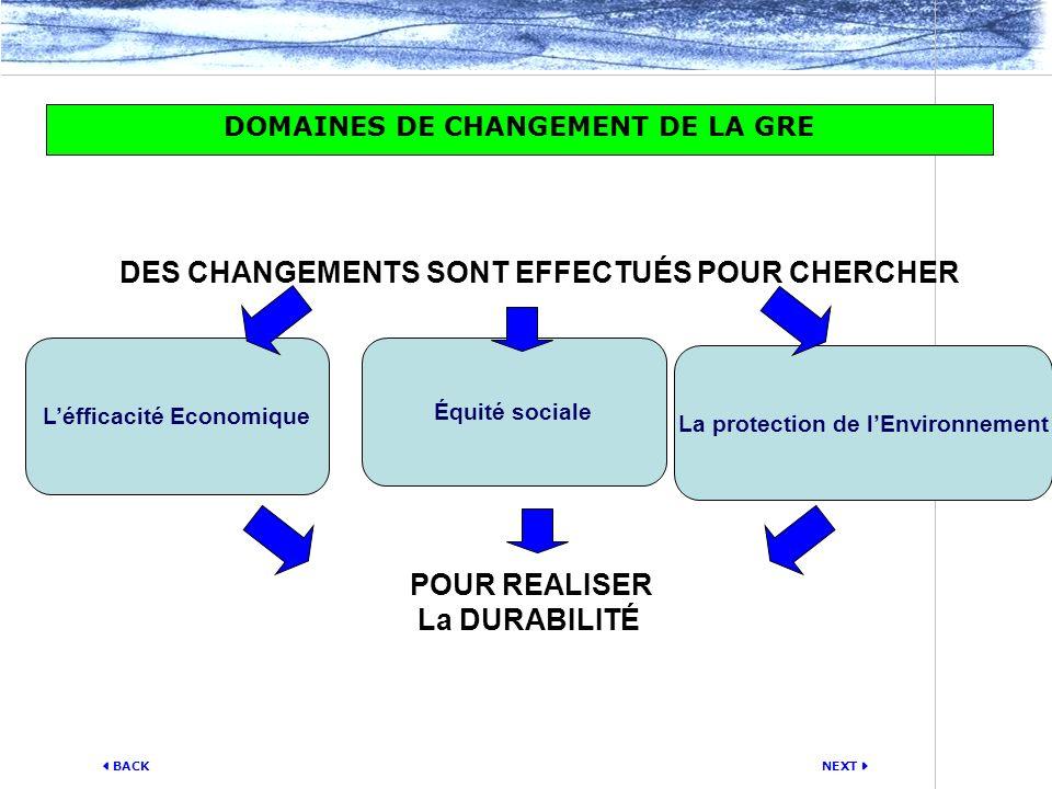 NEXT BACK DOMAINES DE CHANGEMENT DE LA GRE La protection de lEnvironnement Léfficacité Economique Équité sociale DES CHANGEMENTS SONT EFFECTUÉS POUR C