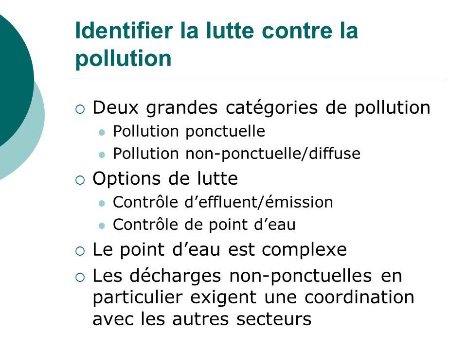 Identifier la lutte contre la pollution Deux grandes catégories de pollution Pollution ponctuelle Pollution non-ponctuelle/diffuse Options de lutte Co