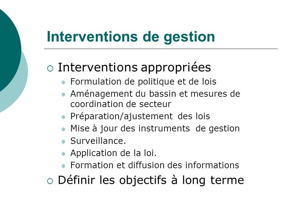 Interventions de gestion Interventions appropriées Formulation de politique et de lois Aménagement du bassin et mesures de coordination de secteur Pré