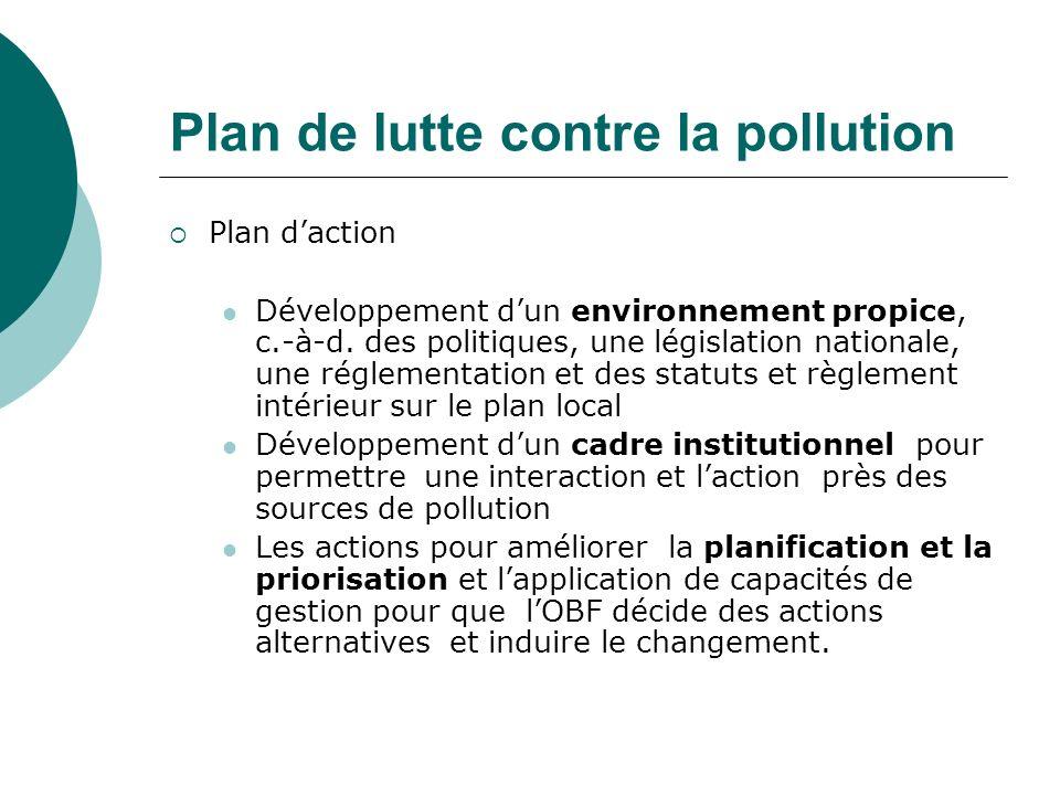 Plan de lutte contre la pollution Plan daction Développement dun environnement propice, c.-à-d. des politiques, une législation nationale, une régleme