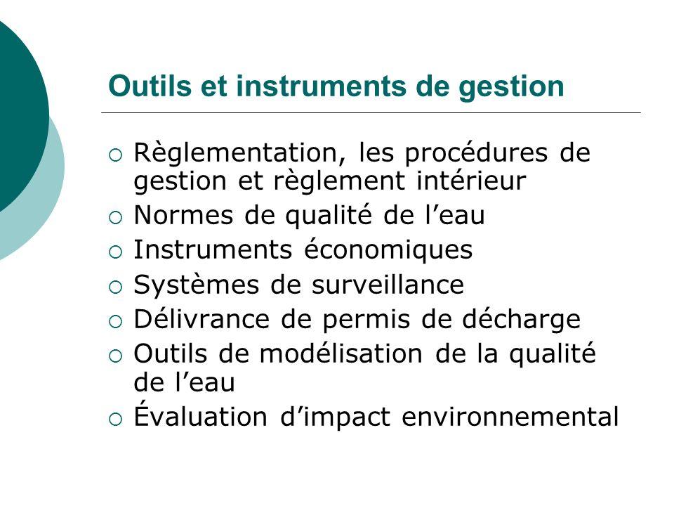 Outils et instruments de gestion Règlementation, les procédures de gestion et règlement intérieur Normes de qualité de leau Instruments économiques Sy
