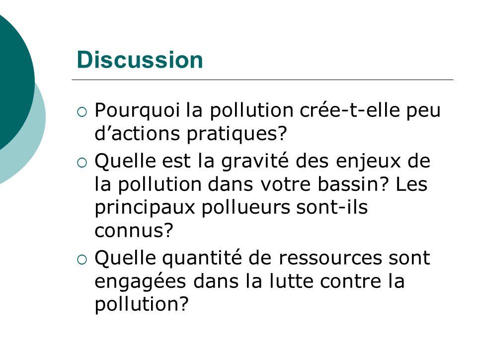 Discussion Pourquoi la pollution crée-t-elle peu dactions pratiques? Quelle est la gravité des enjeux de la pollution dans votre bassin? Les principau