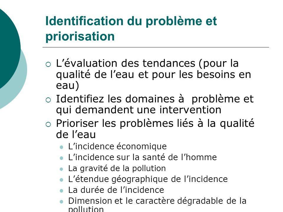 Identification du problème et priorisation Lévaluation des tendances (pour la qualité de leau et pour les besoins en eau) Identifiez les domaines à pr