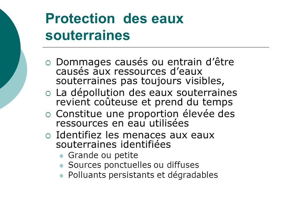 Protection des eaux souterraines Dommages causés ou entrain dêtre causés aux ressources deaux souterraines pas toujours visibles, La dépollution des e