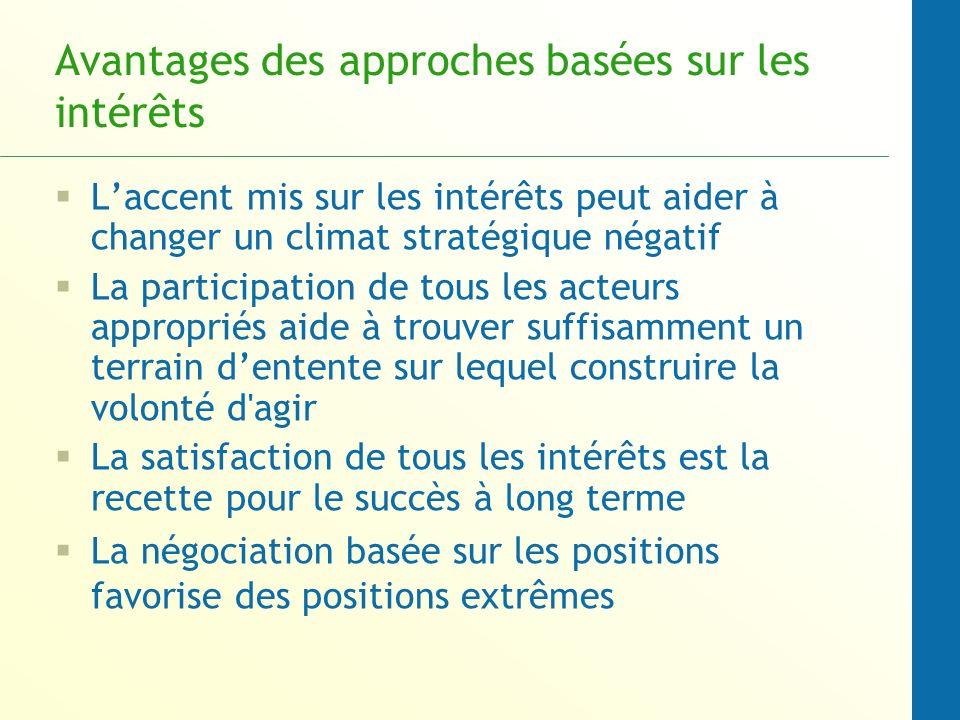 Avantages des approches basées sur les intérêts Laccent mis sur les intérêts peut aider à changer un climat stratégique négatif La participation de to
