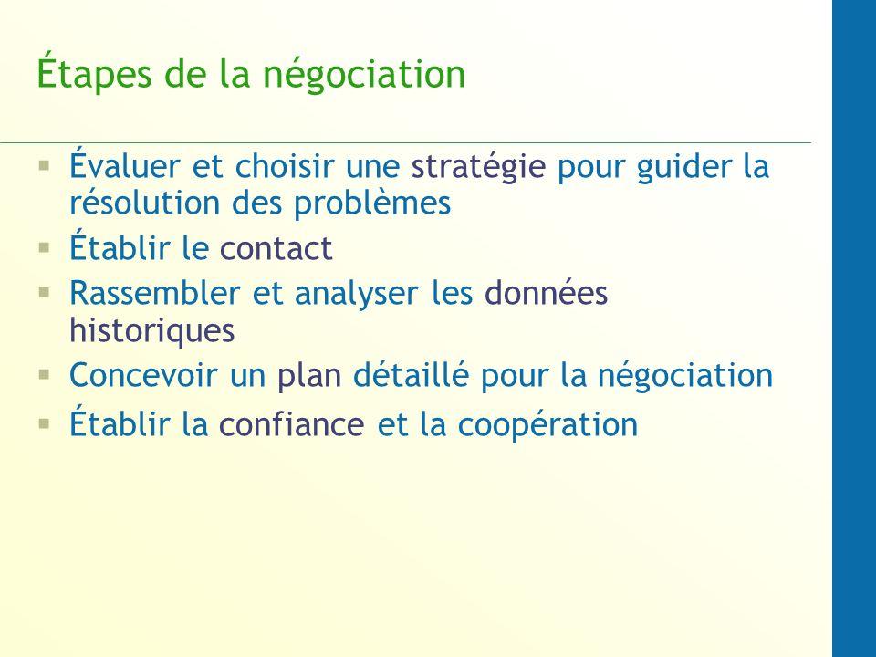 Étapes de la négociation Évaluer et choisir une stratégie pour guider la résolution des problèmes Établir le contact Rassembler et analyser les donnée