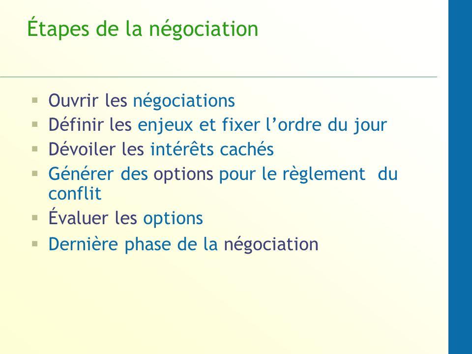Étapes de la négociation Ouvrir les négociations Définir les enjeux et fixer lordre du jour Dévoiler les intérêts cachés Générer des options pour le r