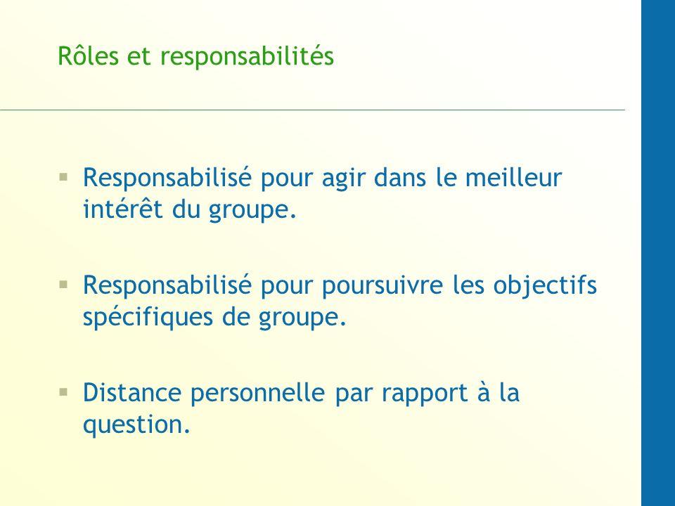 Rôles et responsabilités Responsabilisé pour agir dans le meilleur intérêt du groupe. Responsabilisé pour poursuivre les objectifs spécifiques de grou
