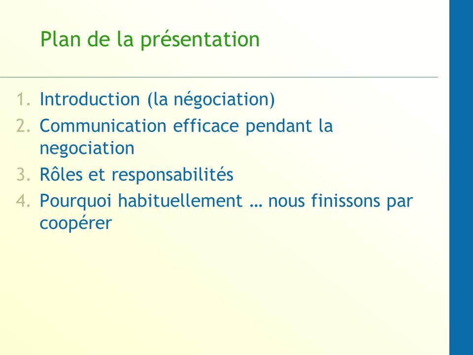 Plan de la présentation 1.Introduction (la négociation) 2.Communication efficace pendant la negociation 3.Rôles et responsabilités 4.Pourquoi habituel