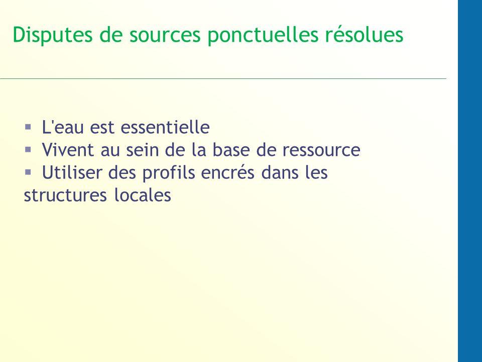 L'eau est essentielle Vivent au sein de la base de ressource Utiliser des profils encrés dans les structures locales Disputes de sources ponctuelles r