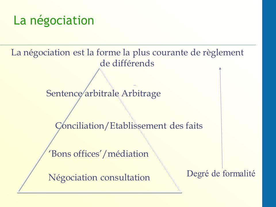 La négociation Degré de formalité La négociation est la forme la plus courante de règlement de différends Négociation consultation Bons offices/médiat