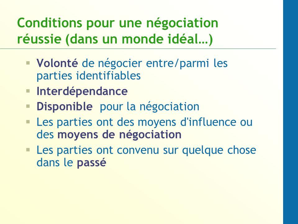 Conditions pour une négociation réussie (dans un monde idéal…) Volonté de négocier entre/parmi les parties identifiables Interdépendance Disponible po