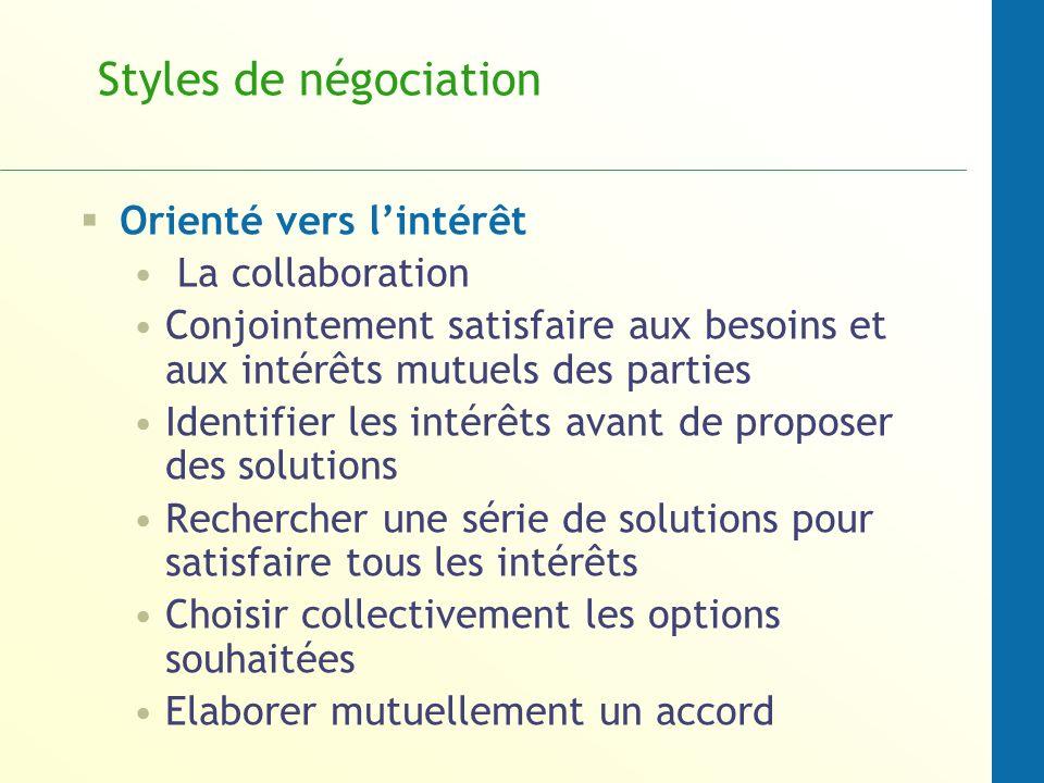 Styles de négociation Sur positions (Basé sur le pouvoir ou les droits) Présenter vos intérêts/solutions aux autres parties Concevoir des solutions souhaitables entrant dans le cadre dune série de solutions acceptables