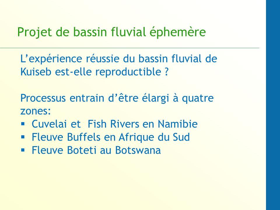 Projet de bassin fluvial éphemère Lexpérience réussie du bassin fluvial de Kuiseb est-elle reproductible .