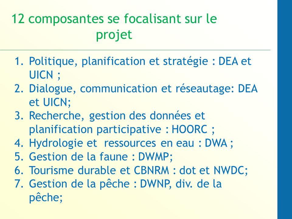 1.Politique, planification et stratégie : DEA et UICN ; 2.Dialogue, communication et réseautage: DEA et UICN; 3.Recherche, gestion des données et planification participative : HOORC ; 4.Hydrologie et ressources en eau : DWA ; 5.Gestion de la faune : DWMP; 6.Tourisme durable et CBNRM : dot et NWDC; 7.Gestion de la pêche : DWNP, div.
