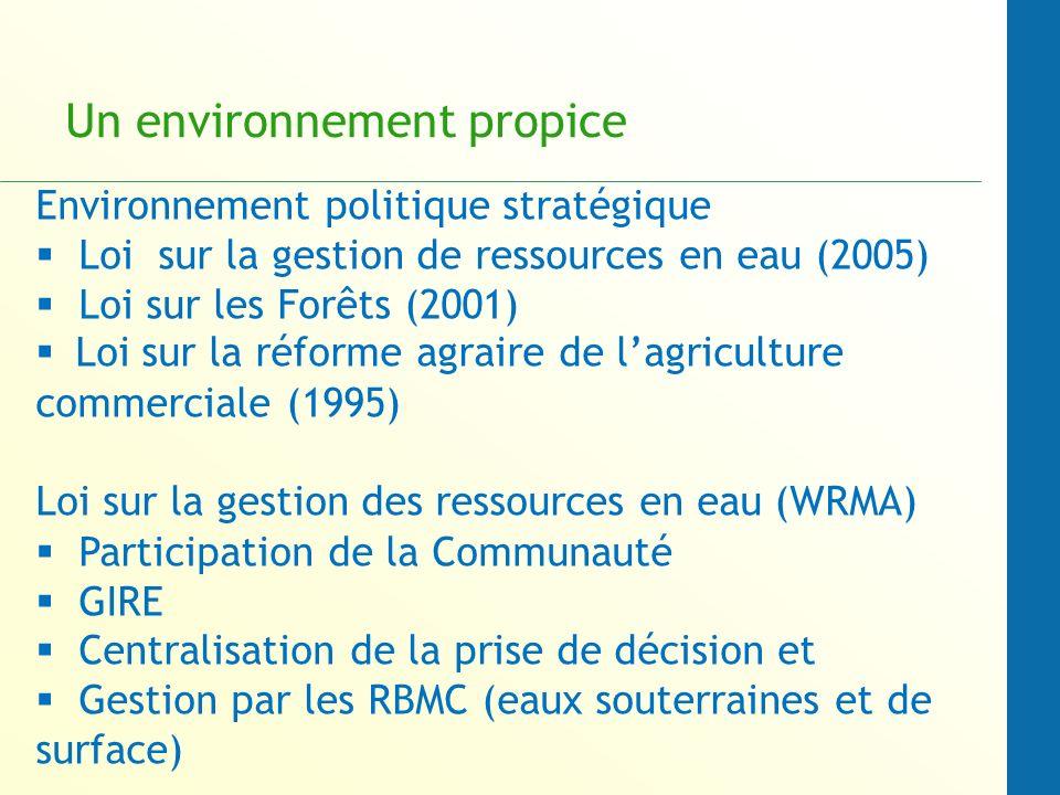 Un environnement propice Environnement politique stratégique Loi sur la gestion de ressources en eau (2005) Loi sur les Forêts (2001) Loi sur la réforme agraire de lagriculture commerciale (1995) Loi sur la gestion des ressources en eau (WRMA) Participation de la Communauté GIRE Centralisation de la prise de décision et Gestion par les RBMC (eaux souterraines et de surface)