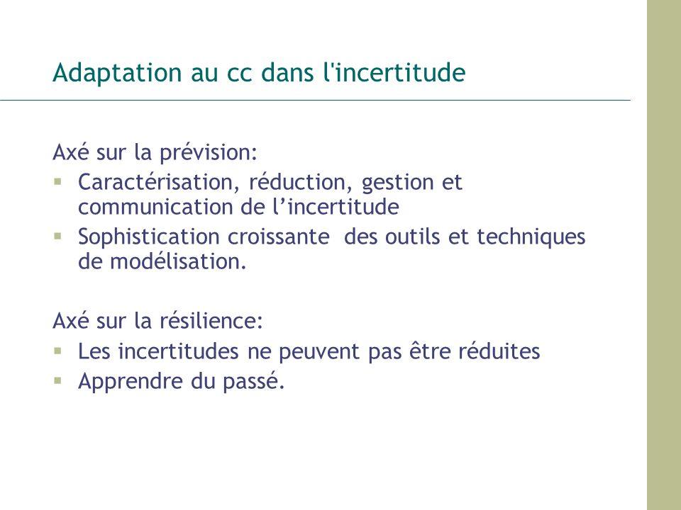 Adaptation au cc dans l'incertitude Axé sur la prévision: Caractérisation, réduction, gestion et communication de lincertitude Sophistication croissan