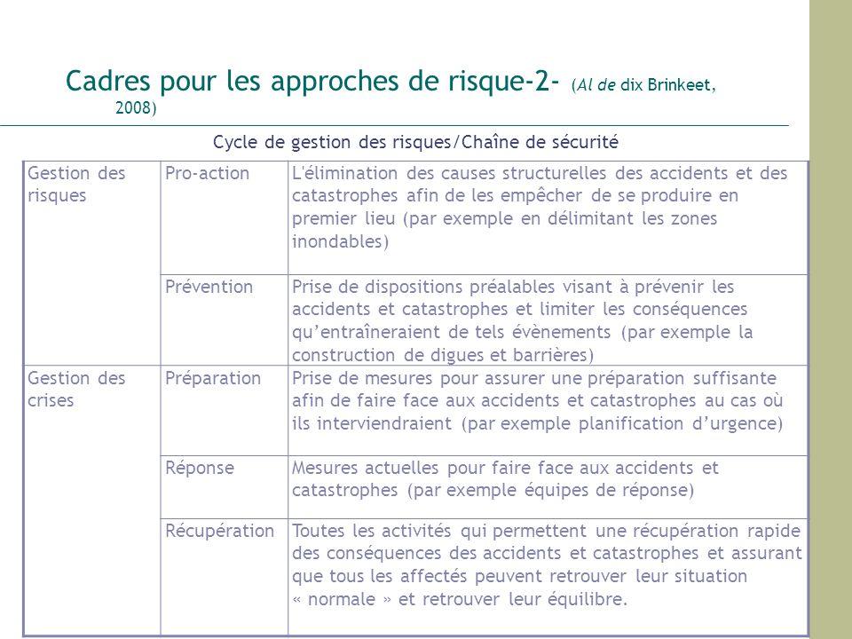 Cadres pour les approches de risque-2- (Al de dix Brinkeet, 2008) Cycle de gestion des risques/Chaîne de sécurité Gestion des risques Pro-actionL'élim
