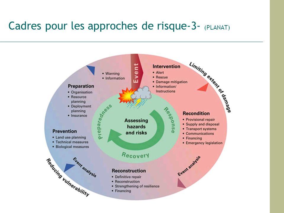 Cadres pour les approches de risque-3- (PLANAT)