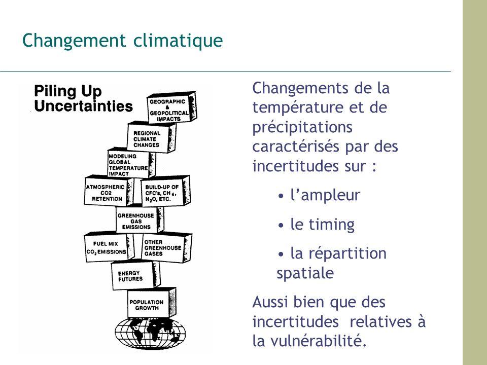 Changement climatique Changements de la température et de précipitations caractérisés par des incertitudes sur : lampleur le timing la répartition spa