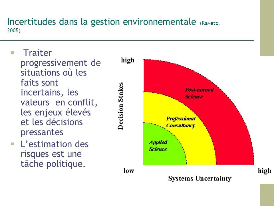 Incertitudes dans la gestion environnementale (Ravetz, 2005) Traiter progressivement de situations où les faits sont incertains, les valeurs en confli