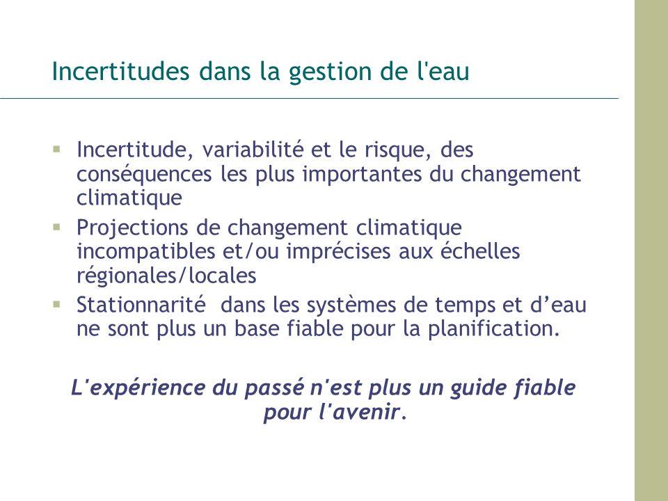 Incertitudes dans la gestion de l'eau Incertitude, variabilité et le risque, des conséquences les plus importantes du changement climatique Projection