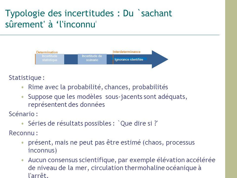 Typologie des incertitudes : Du `sachant sûrement' à l'inconnu' Statistique : Rime avec la probabilité, chances, probabilités Suppose que les modèles