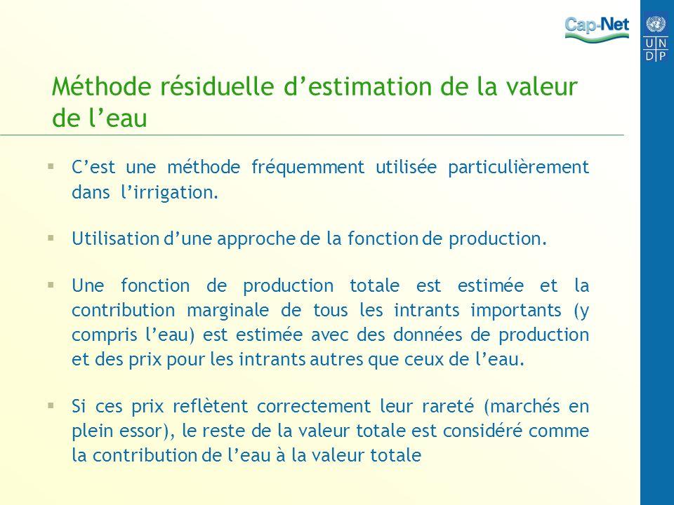 Méthode résiduelle destimation de la valeur de leau Cest une méthode fréquemment utilisée particulièrement dans lirrigation.