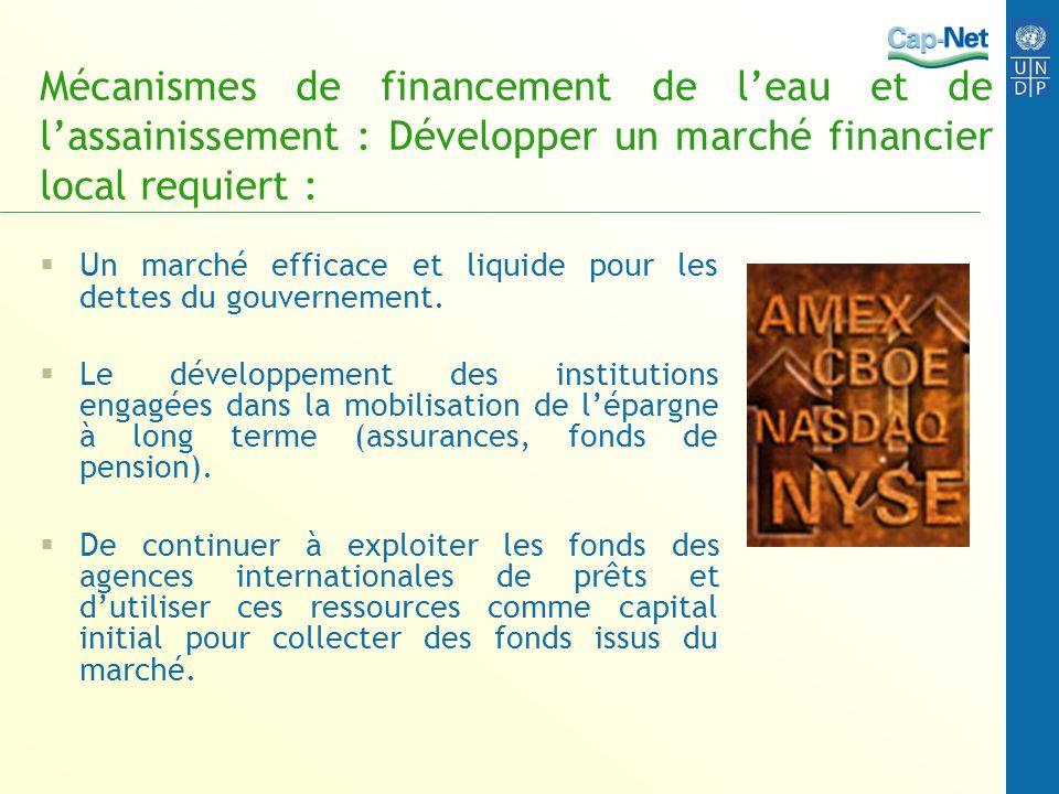 Mécanismes de financement de leau et de lassainissement : Développer un marché financier local requiert : Un marché efficace et liquide pour les dettes du gouvernement.