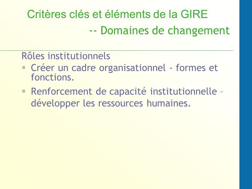 Rôles institutionnels Créer un cadre organisationnel - formes et fonctions.