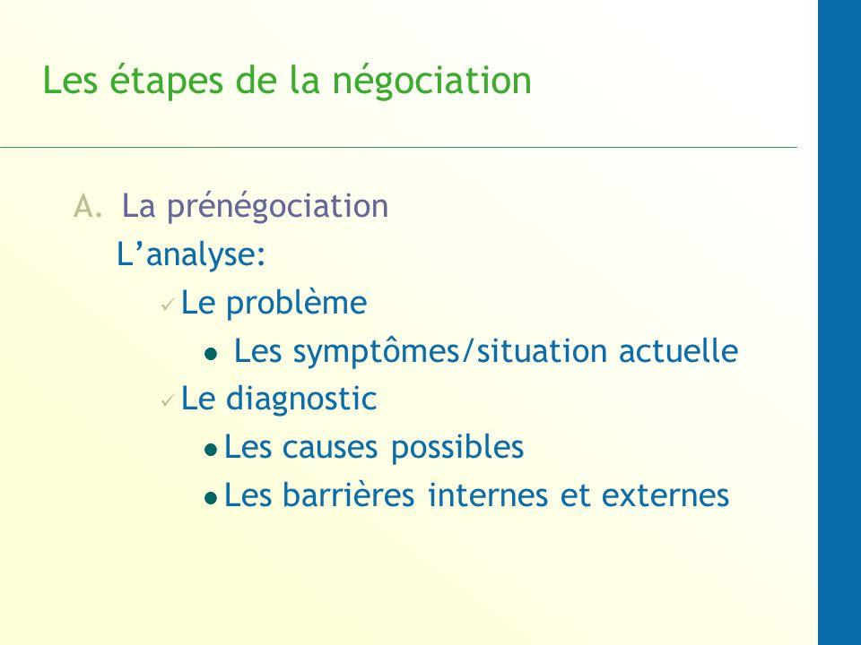Les étapes de la négociation A.La prénégociation Lanalyse: Le problème Les symptômes/situation actuelle Le diagnostic Les causes possibles Les barrièr
