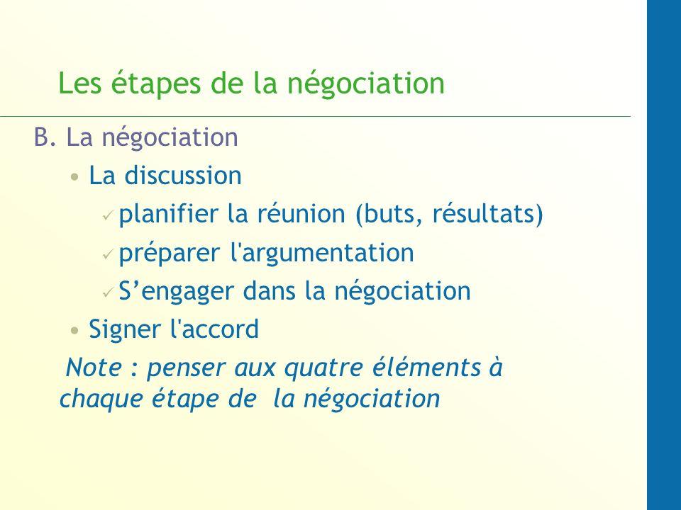 Les étapes de la négociation B. La négociation La discussion planifier la réunion (buts, résultats) préparer l'argumentation Sengager dans la négociat