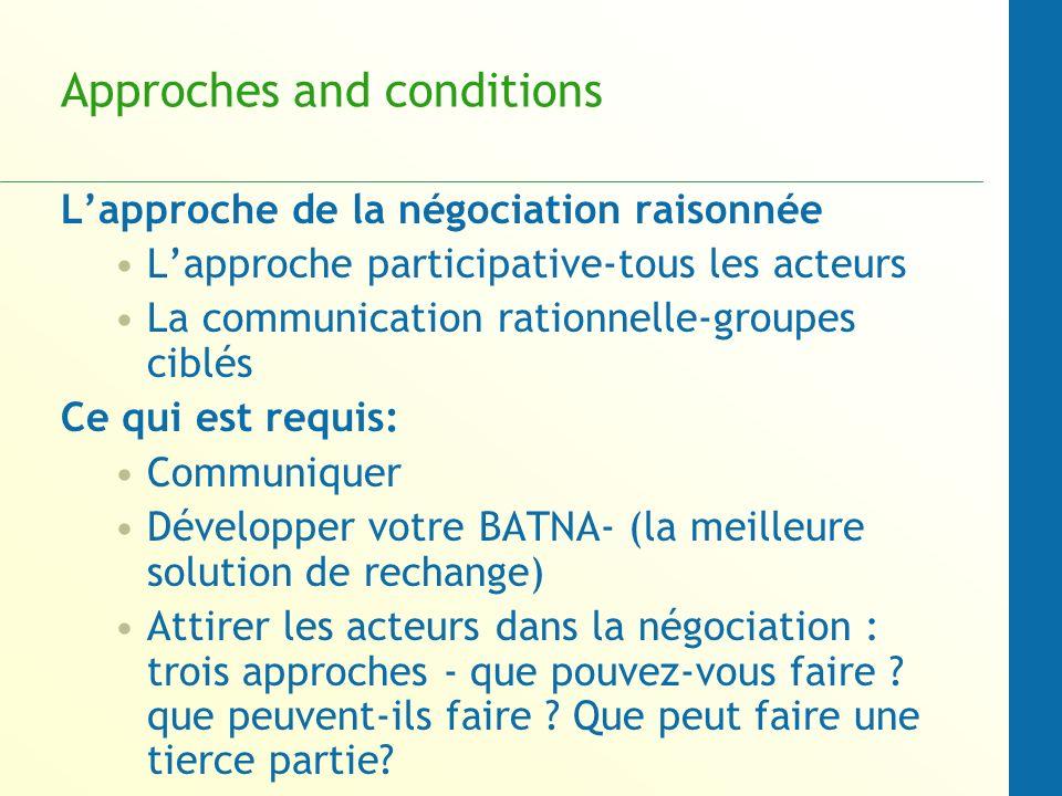 Approches and conditions Lapproche de la négociation raisonnée Lapproche participative-tous les acteurs La communication rationnelle-groupes ciblés Ce