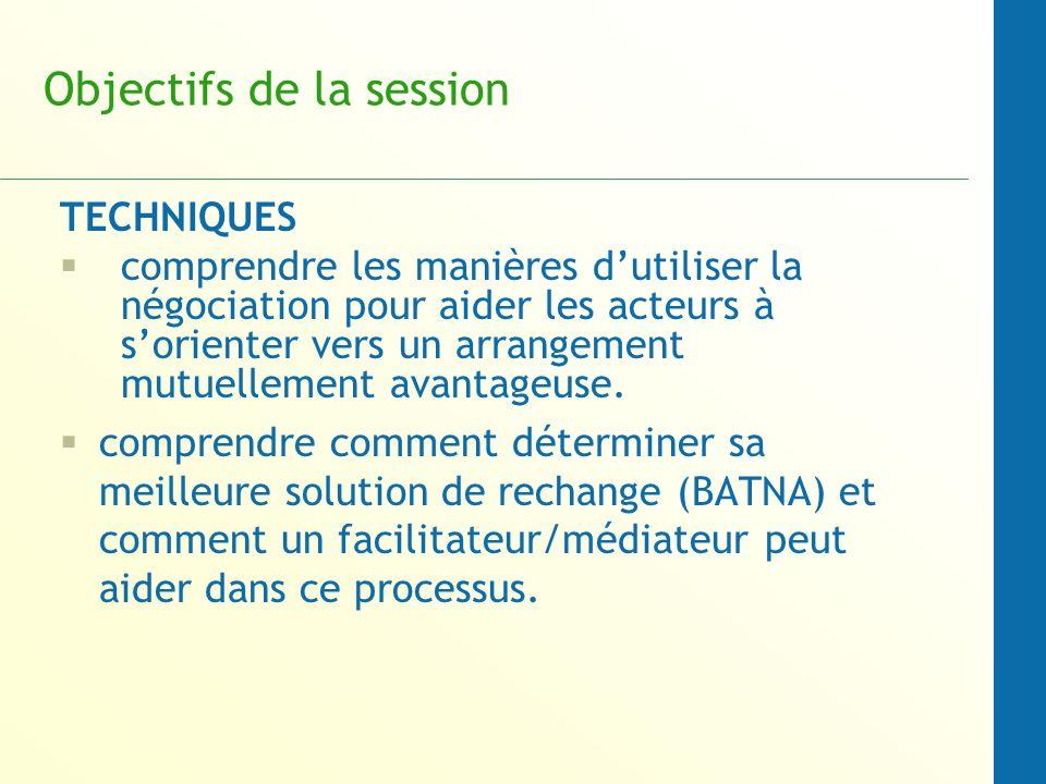 Plan de la présentation 1.Les méthodes de négociation 2.La négociation raisonnée 3.Les aspects et les étapes de la négociation 4.Approches et conditions pour une négociation efficace