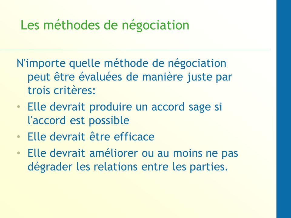 La négociation raisonnée Quatre aspects Les gens : séparer les gens du problème Intérêts : Se focaliser sur des intérêts, et non sur les positions.