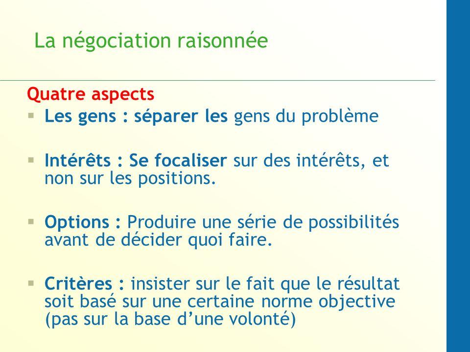 Négociation raisonnée Chaque négociation est différente, mais les principes de base restent les mêmes.