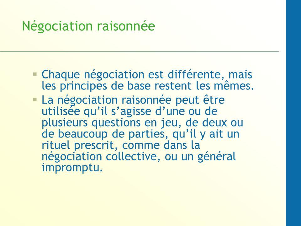 Négociation raisonnée Chaque négociation est différente, mais les principes de base restent les mêmes. La négociation raisonnée peut être utilisée qui