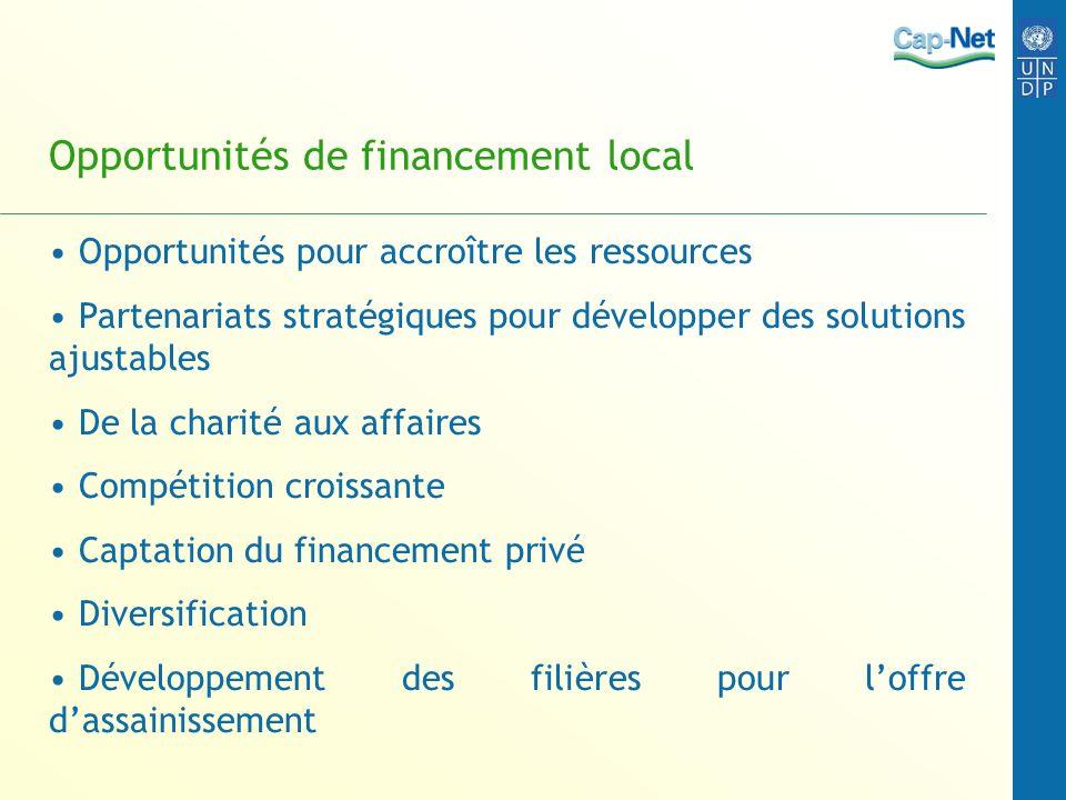 Opportunités de financement local Opportunités pour accroître les ressources Partenariats stratégiques pour développer des solutions ajustables De la charité aux affaires Compétition croissante Captation du financement privé Diversification Développement des filières pour loffre dassainissement