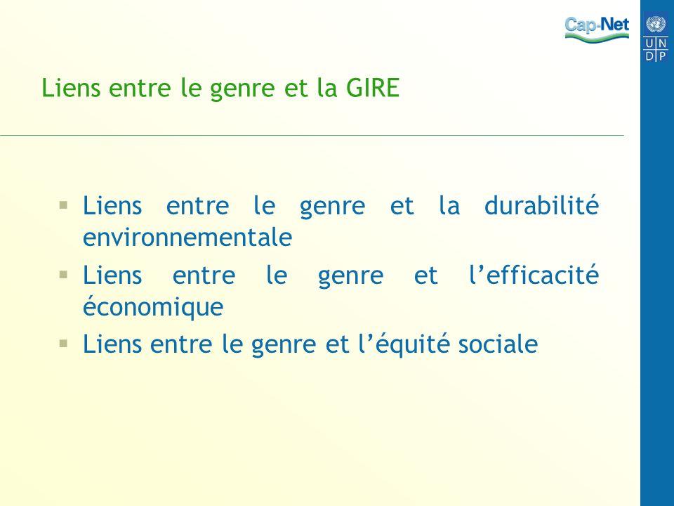 Liens entre le genre et la GIRE Liens entre le genre et la durabilité environnementale Liens entre le genre et lefficacité économique Liens entre le g