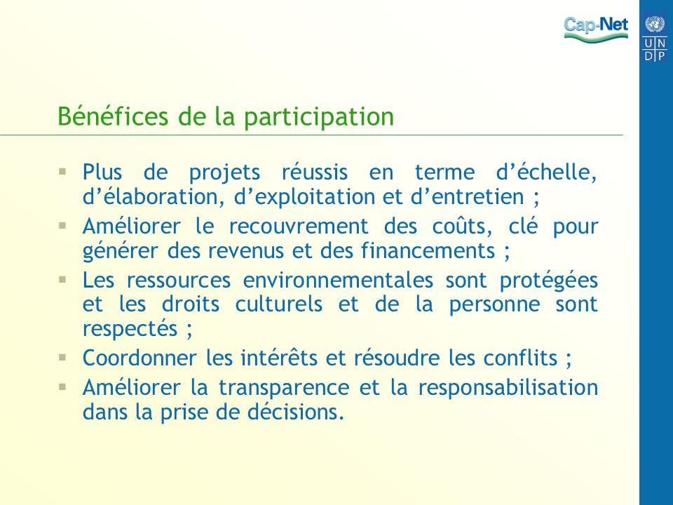 Bénéfices de la participation Plus de projets réussis en terme déchelle, délaboration, dexploitation et dentretien ; Améliorer le recouvrement des coû