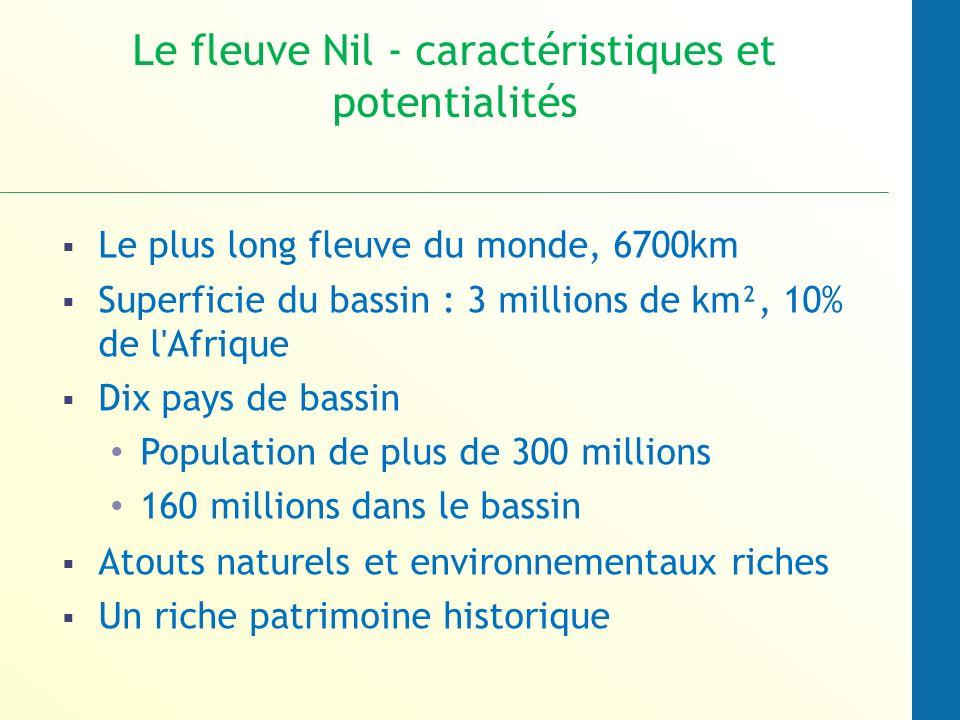 Le fleuve Nil - caractéristiques et potentialités Le plus long fleuve du monde, 6700km Superficie du bassin : 3 millions de km², 10% de l Afrique Dix pays de bassin Population de plus de 300 millions 160 millions dans le bassin Atouts naturels et environnementaux riches Un riche patrimoine historique
