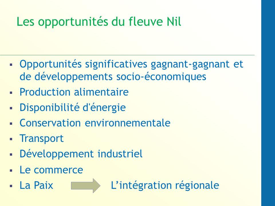 Opportunités significatives gagnant-gagnant et de développements socio-économiques Production alimentaire Disponibilité d énergie Conservation environnementale Transport Développement industriel Le commerce La Paix Lintégration régionale Les opportunités du fleuve Nil