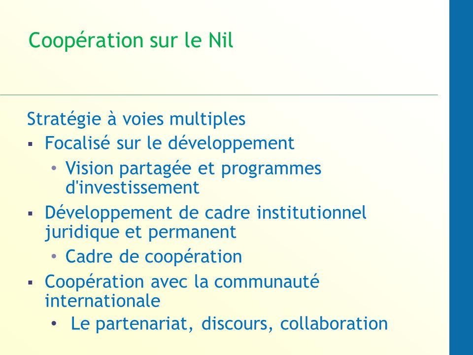 Coopération sur le Nil Stratégie à voies multiples Focalisé sur le développement Vision partagée et programmes d investissement Développement de cadre institutionnel juridique et permanent Cadre de coopération Coopération avec la communauté internationale Le partenariat, discours, collaboration