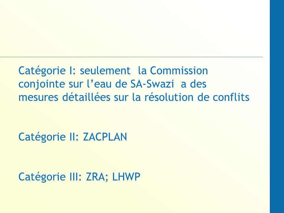 Catégorie I: seulement la Commission conjointe sur leau de SA-Swazi a des mesures détaillées sur la résolution de conflits Catégorie II: ZACPLAN Catégorie III: ZRA; LHWP