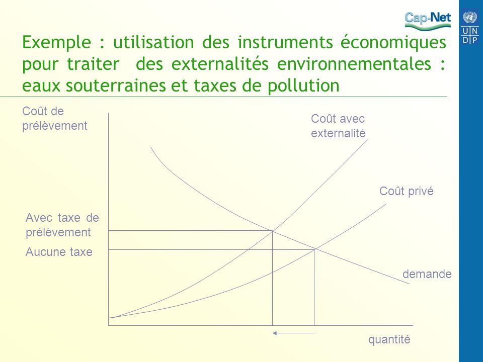 Exemple : utilisation des instruments économiques pour traiter des externalités environnementales : eaux souterraines et taxes de pollution Coût avec