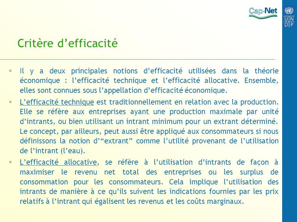 Efficacité technique eau production a b c c>a>b Fonction de production