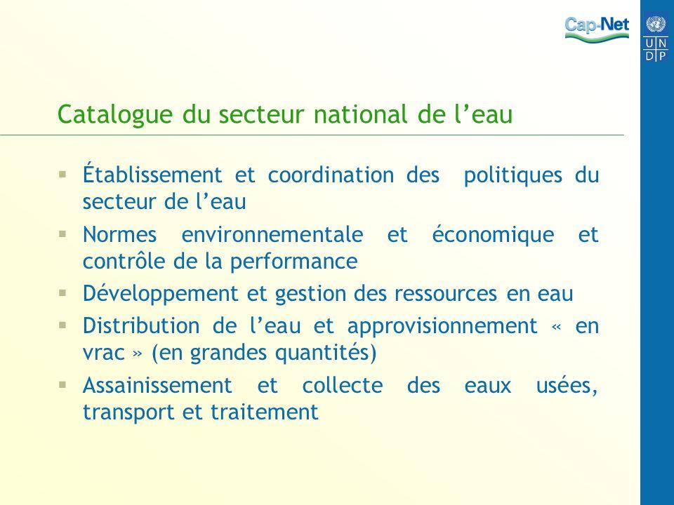 Catalogue du secteur national de leau Établissement et coordination des politiques du secteur de leau Normes environnementale et économique et contrôl